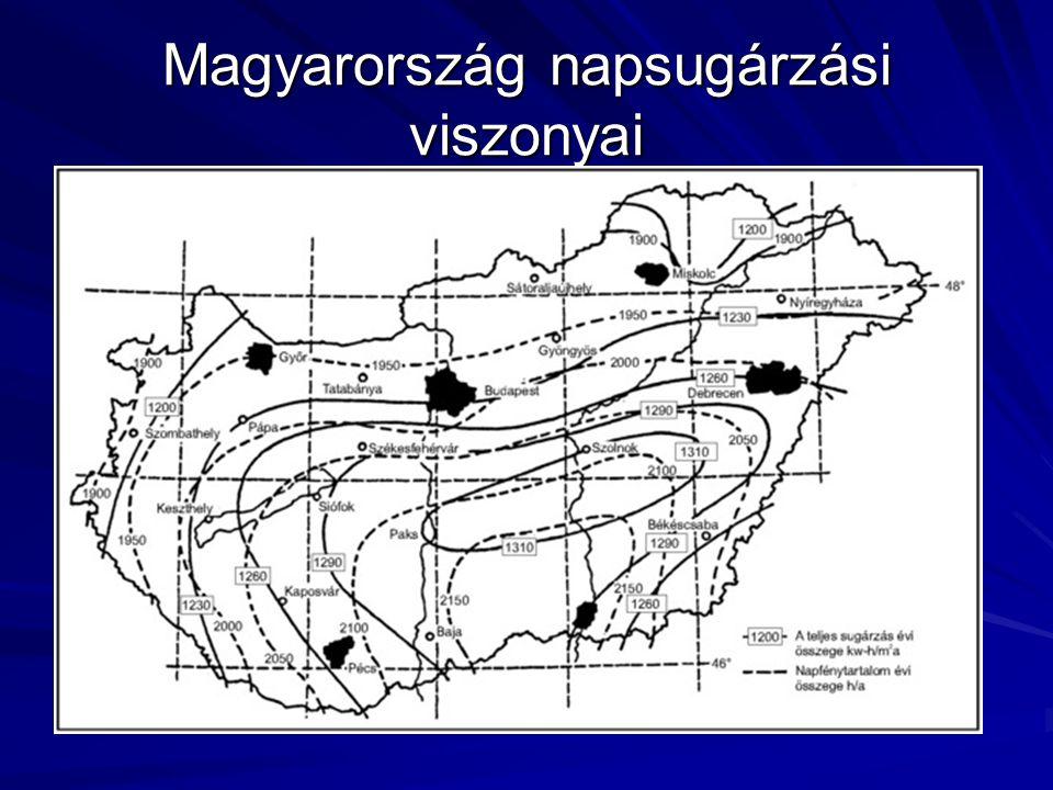 Magyarország napsugárzási viszonyai