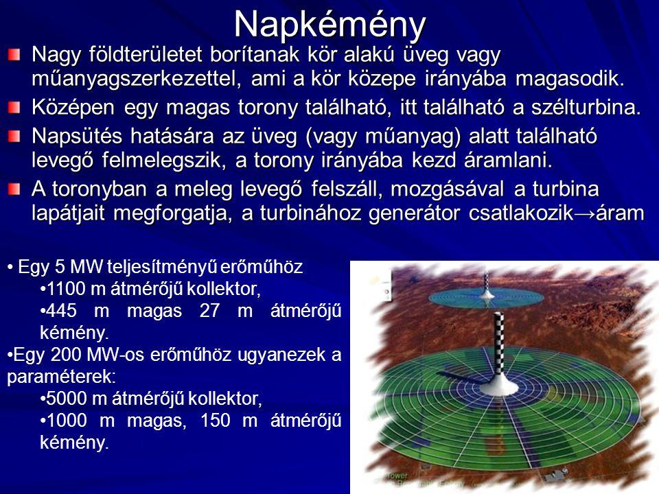 Napkémény Nagy földterületet borítanak kör alakú üveg vagy műanyagszerkezettel, ami a kör közepe irányába magasodik.