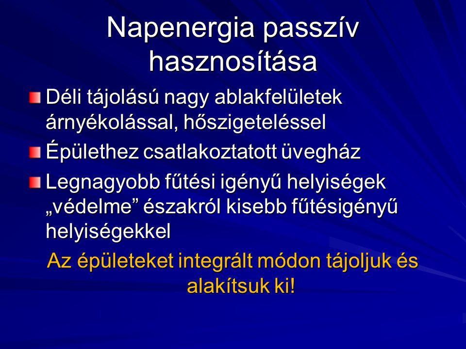 Napenergia passzív hasznosítása