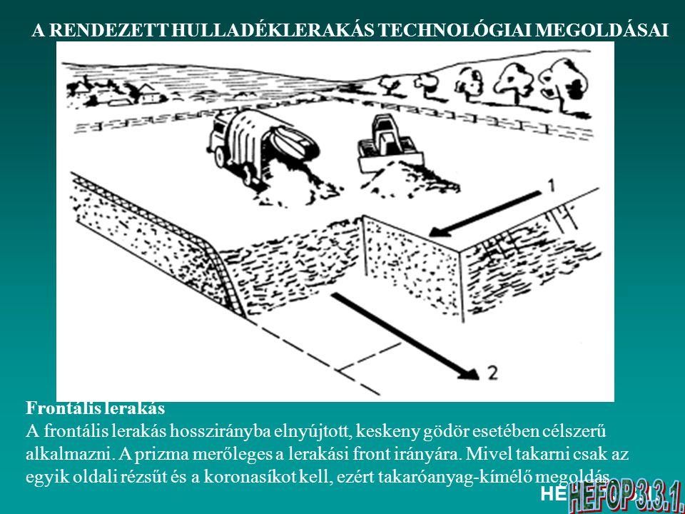 A RENDEZETT HULLADÉKLERAKÁS TECHNOLÓGIAI MEGOLDÁSAI