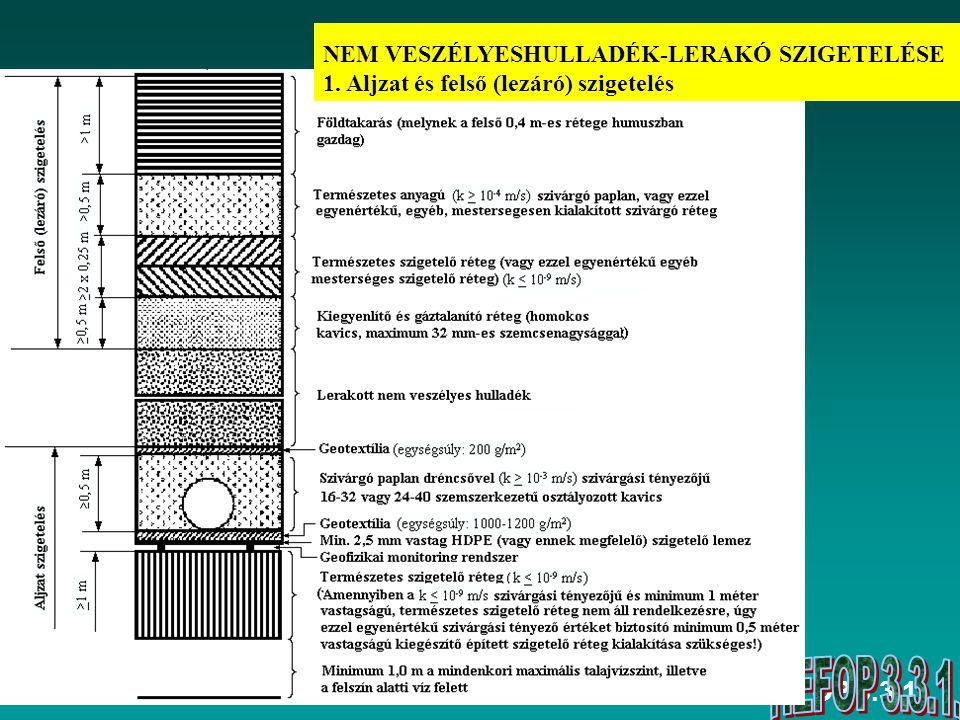 NEM VESZÉLYESHULLADÉK-LERAKÓ SZIGETELÉSE 1