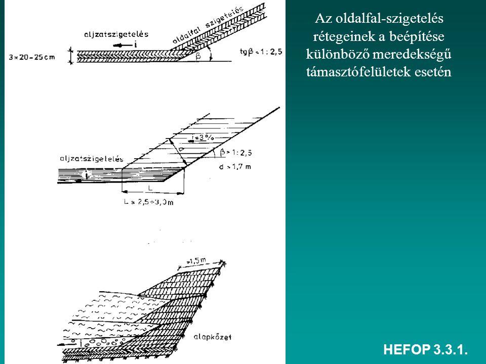 Az oldalfal-szigetelés rétegeinek a beépítése különböző meredekségű támasztófelületek esetén