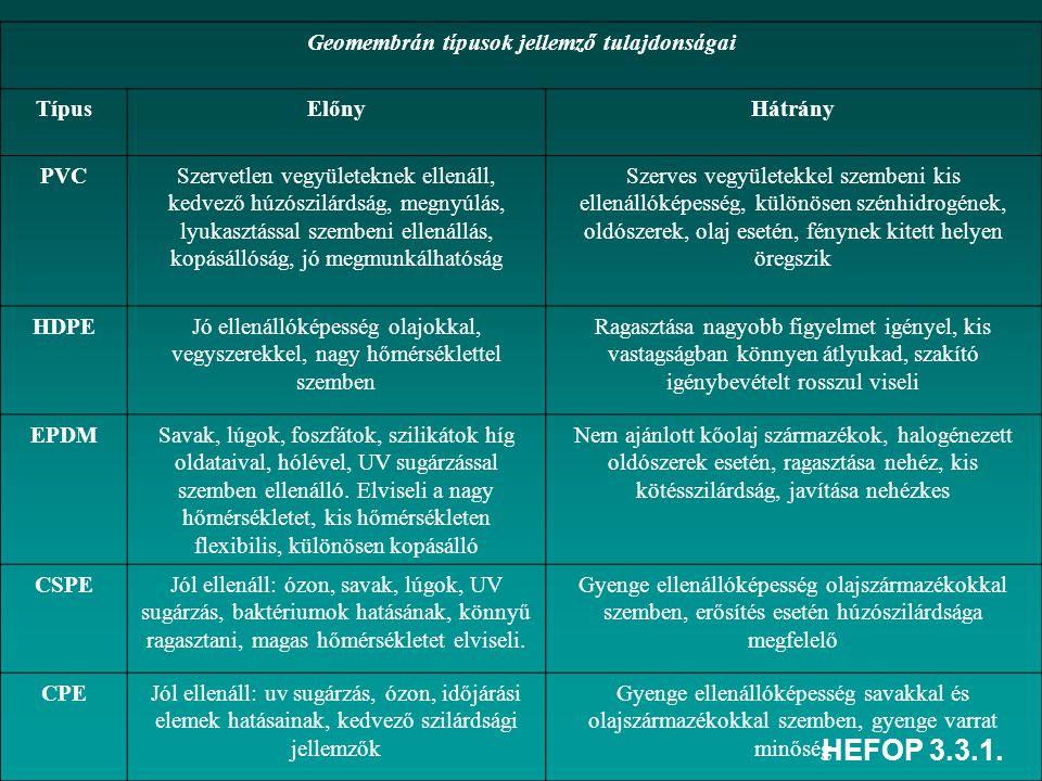 Geomembrán típusok jellemző tulajdonságai