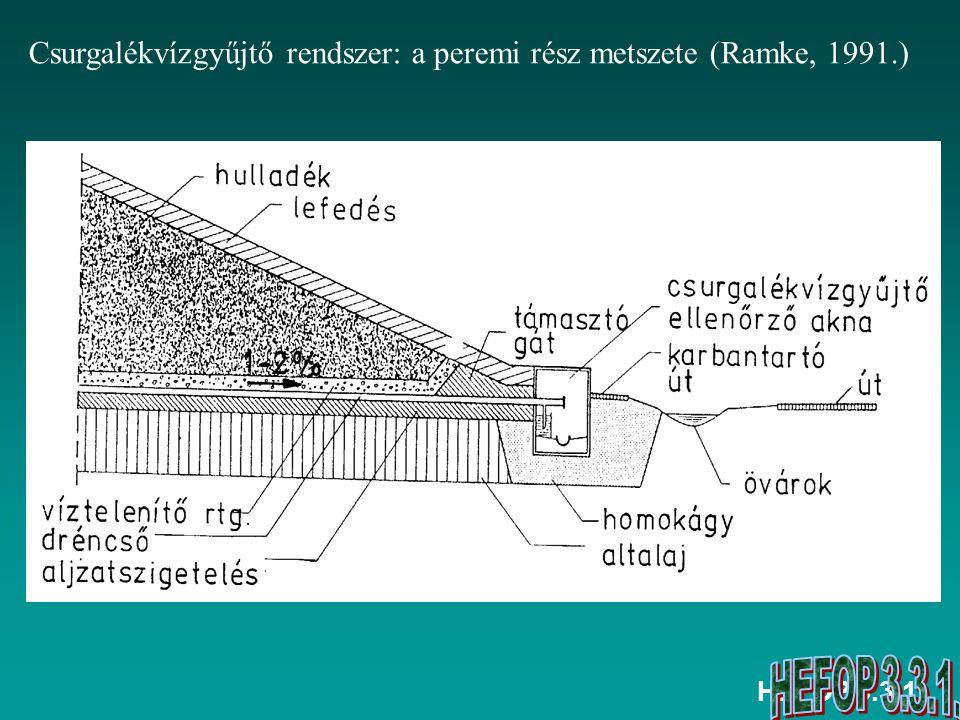 Csurgalékvízgyűjtő rendszer: a peremi rész metszete (Ramke, 1991.)