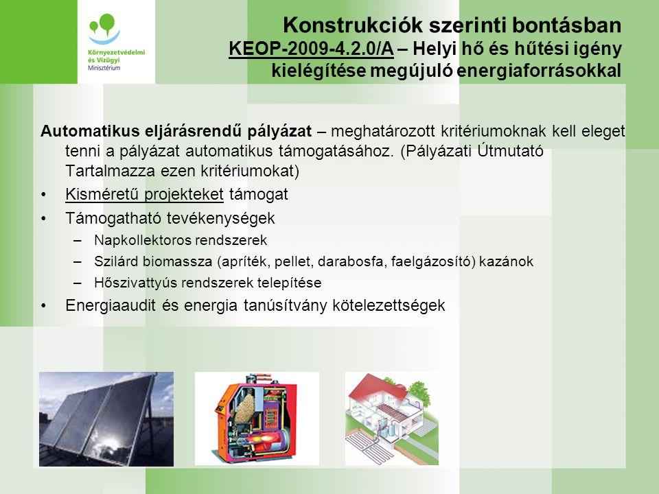 Konstrukciók szerinti bontásban KEOP-2009-4. 2