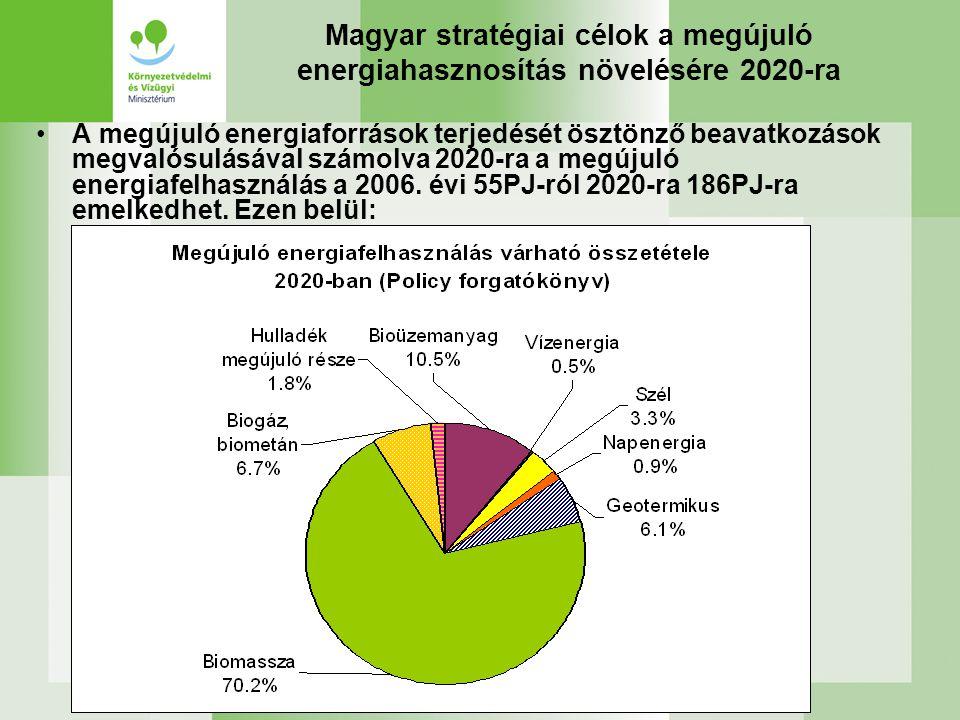 Magyar stratégiai célok a megújuló energiahasznosítás növelésére 2020-ra
