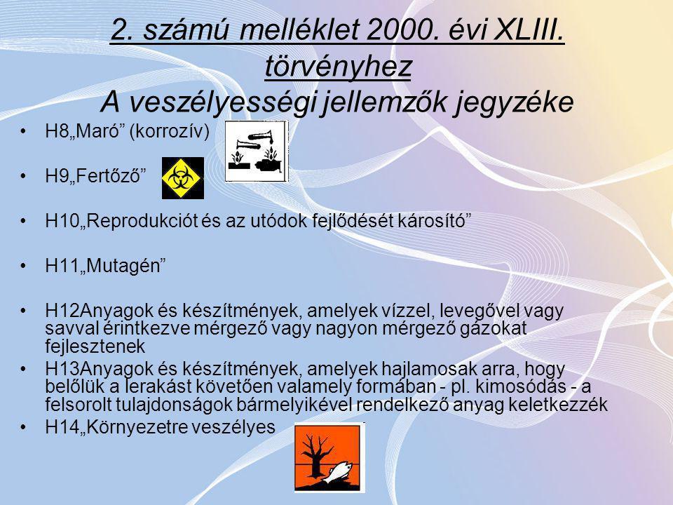 2. számú melléklet 2000. évi XLIII