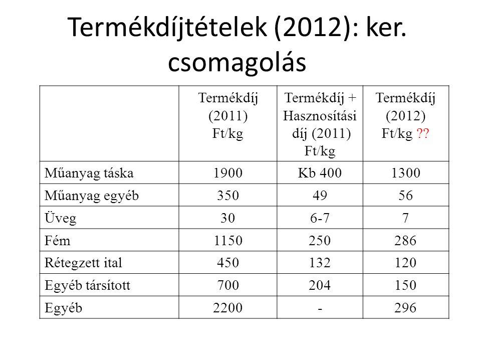 Termékdíjtételek (2012): ker. csomagolás