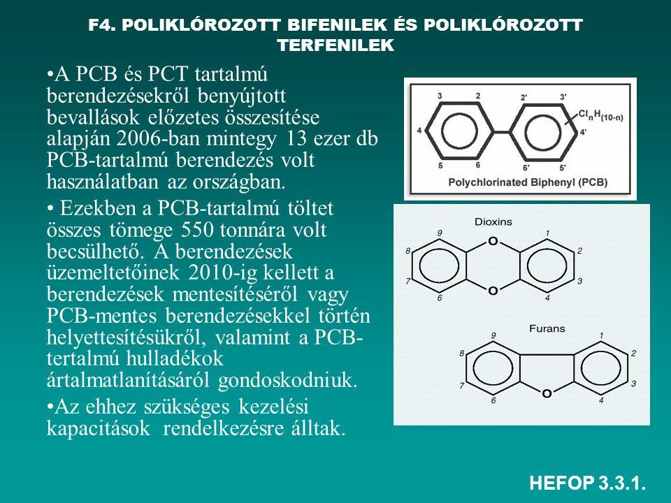 F4. POLIKLÓROZOTT BIFENILEK ÉS POLIKLÓROZOTT TERFENILEK