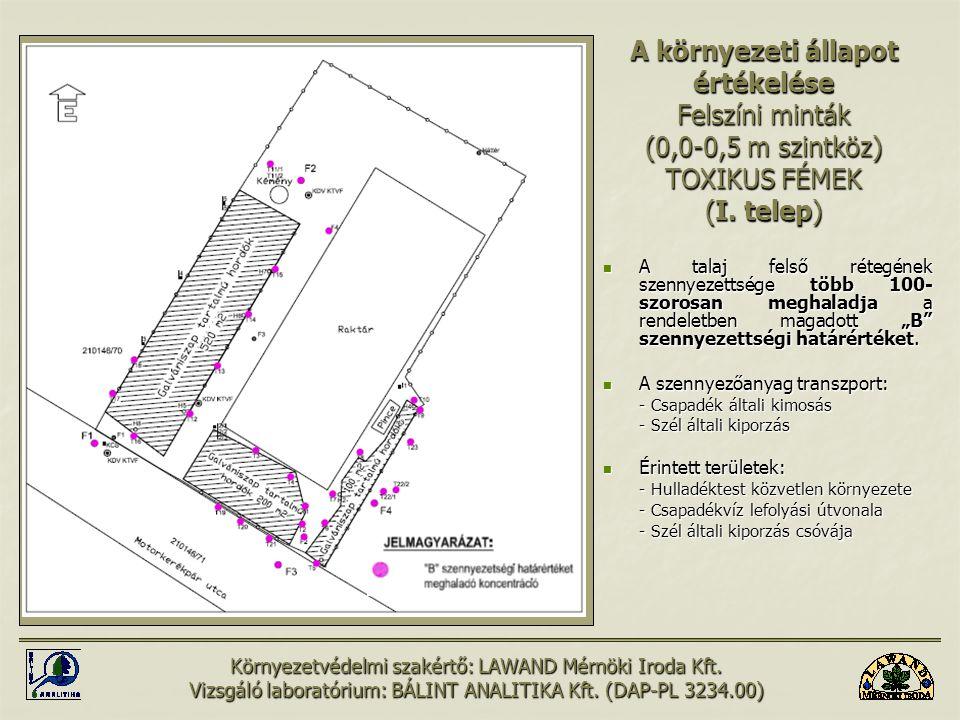 A környezeti állapot értékelése Felszíni minták (0,0-0,5 m szintköz) TOXIKUS FÉMEK (I. telep)