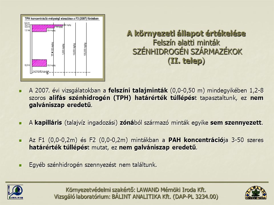 A környezeti állapot értékelése Felszín alatti minták SZÉNHIDROGÉN SZÁRMAZÉKOK (II. telep)