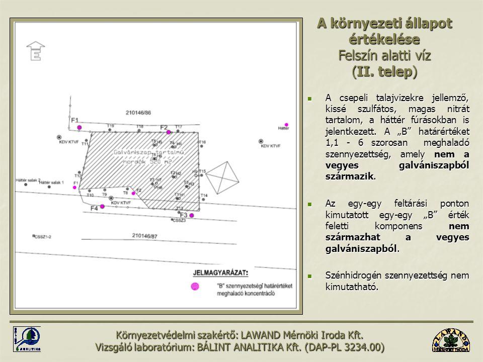A környezeti állapot értékelése Felszín alatti víz (II. telep)