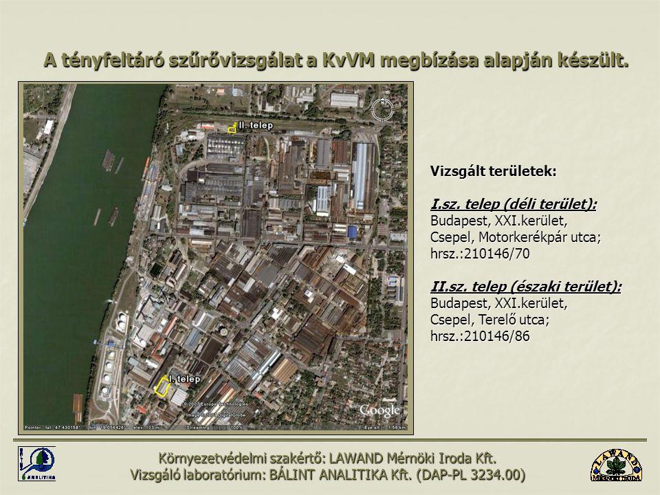 A tényfeltáró szűrővizsgálat a KvVM megbízása alapján készült.
