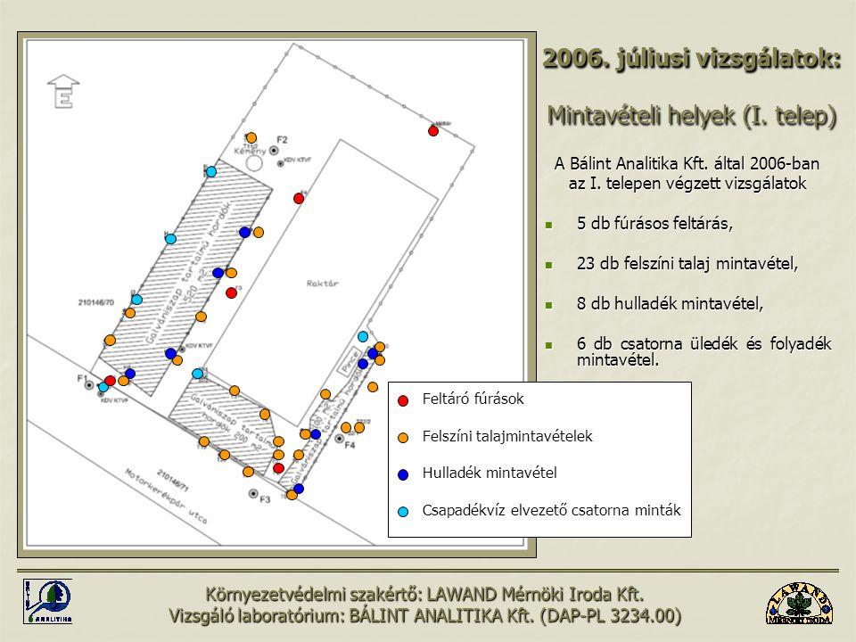 2006. júliusi vizsgálatok: Mintavételi helyek (I. telep)