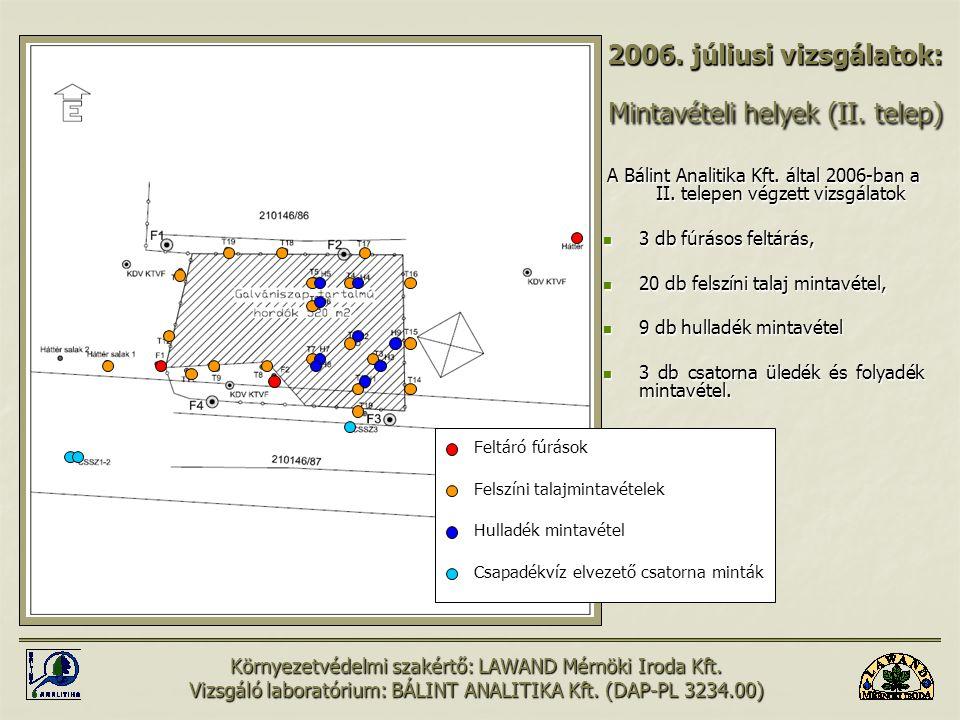 2006. júliusi vizsgálatok: Mintavételi helyek (II. telep)