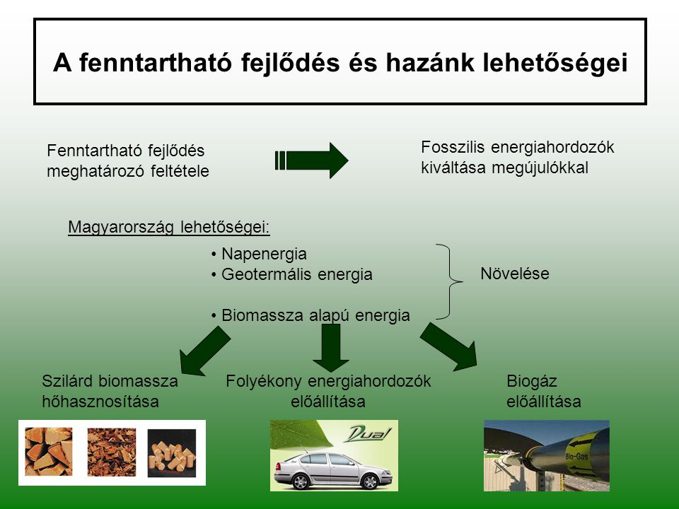 A fenntartható fejlődés és hazánk lehetőségei