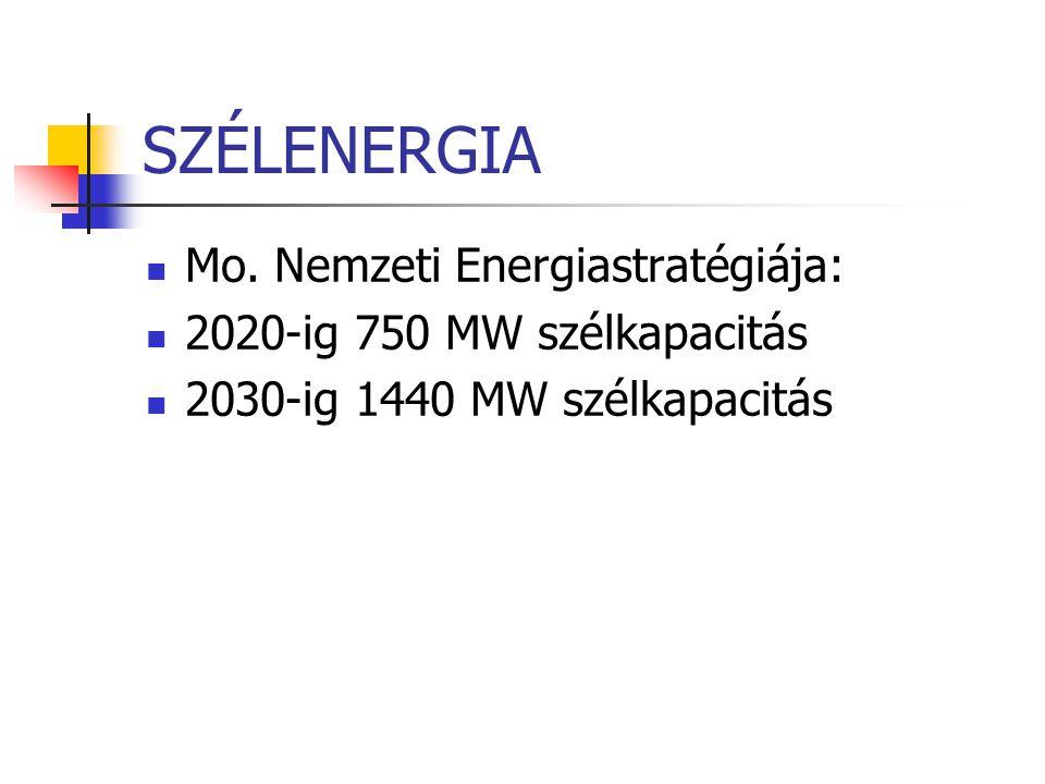 SZÉLENERGIA Mo. Nemzeti Energiastratégiája: