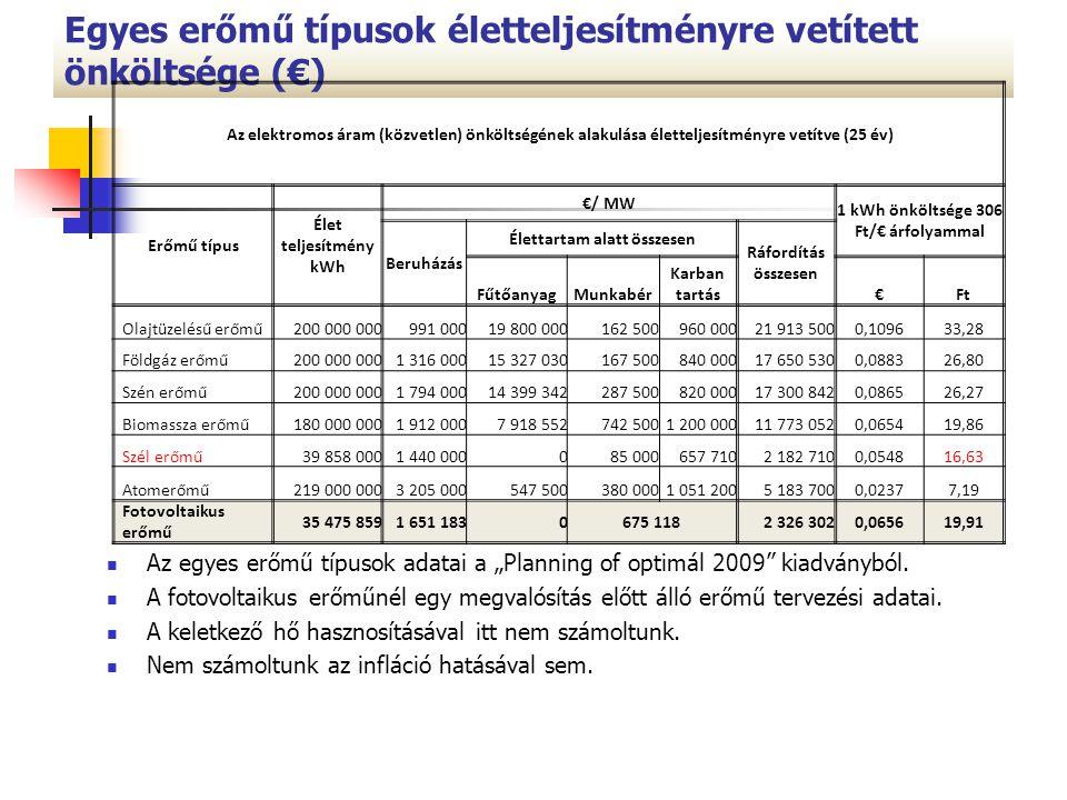 Egyes erőmű típusok életteljesítményre vetített önköltsége (€)
