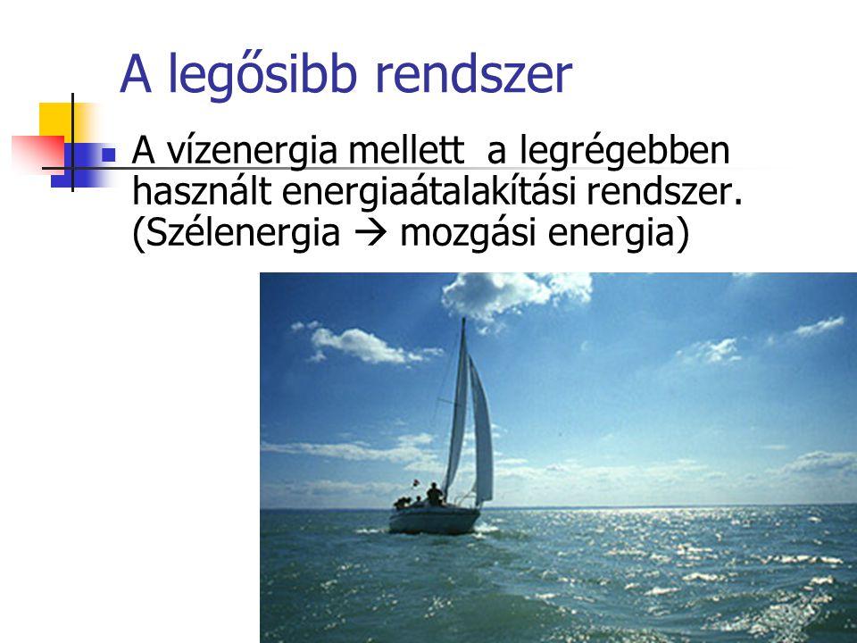 A legősibb rendszer A vízenergia mellett a legrégebben használt energiaátalakítási rendszer.