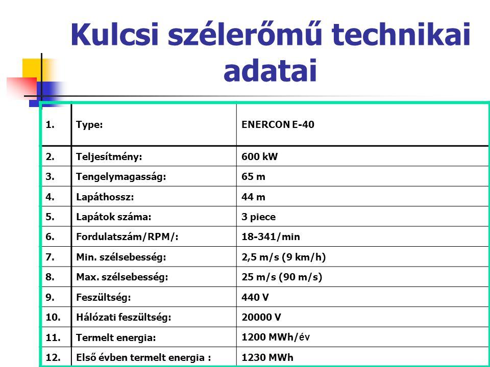 Kulcsi szélerőmű technikai adatai