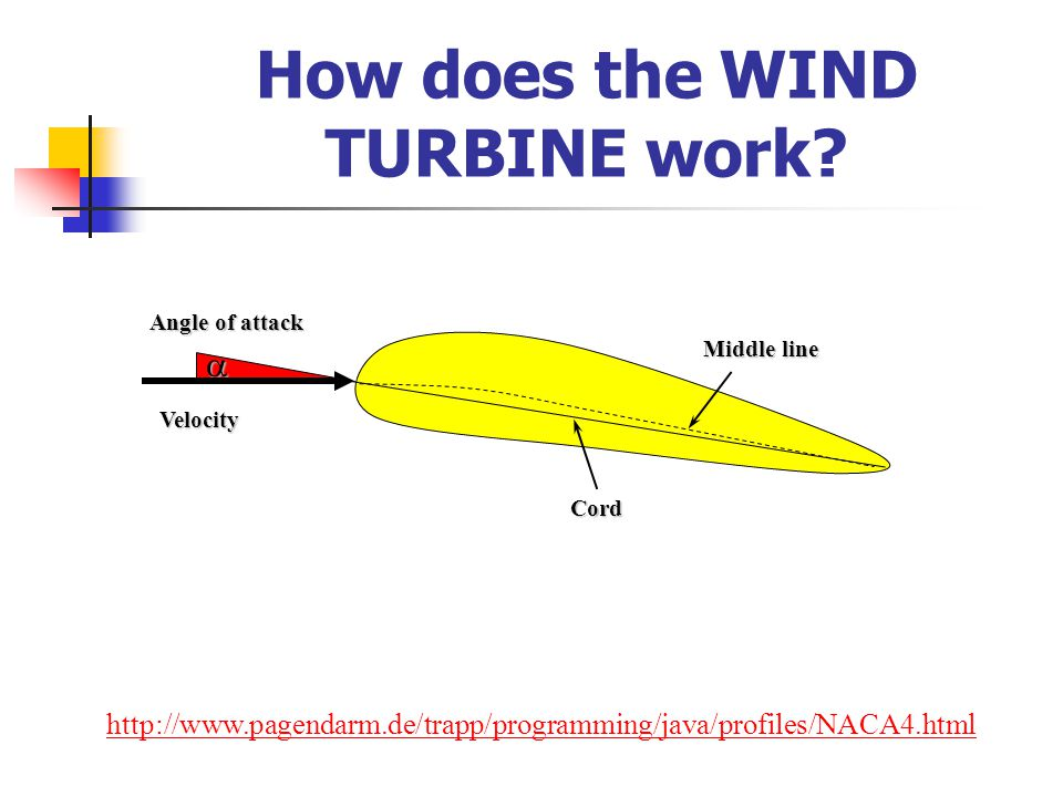 How does the WIND TURBINE work