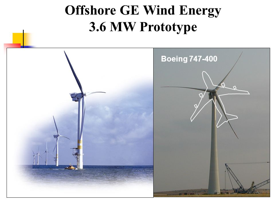Offshore GE Wind Energy