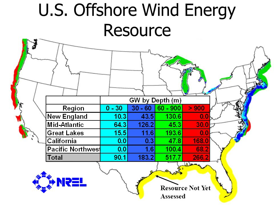 U.S. Offshore Wind Energy Resource