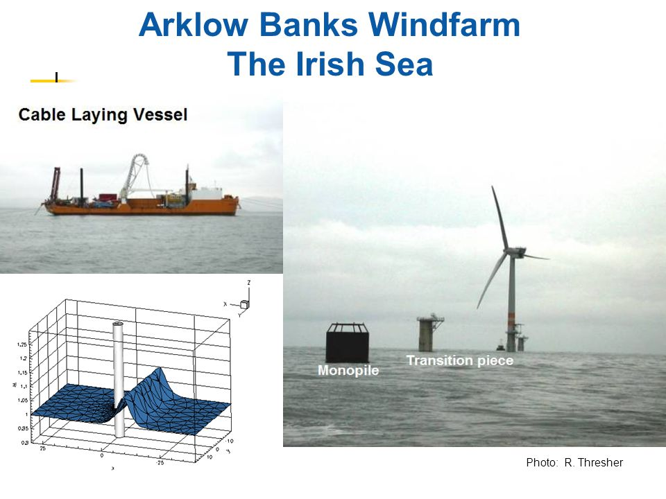 Arklow Banks Windfarm The Irish Sea