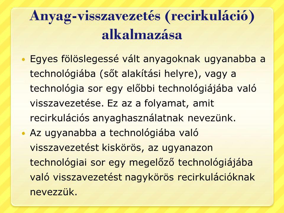 Anyag-visszavezetés (recirkuláció) alkalmazása