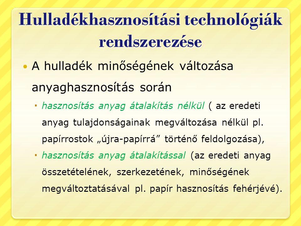 Hulladékhasznosítási technológiák rendszerezése