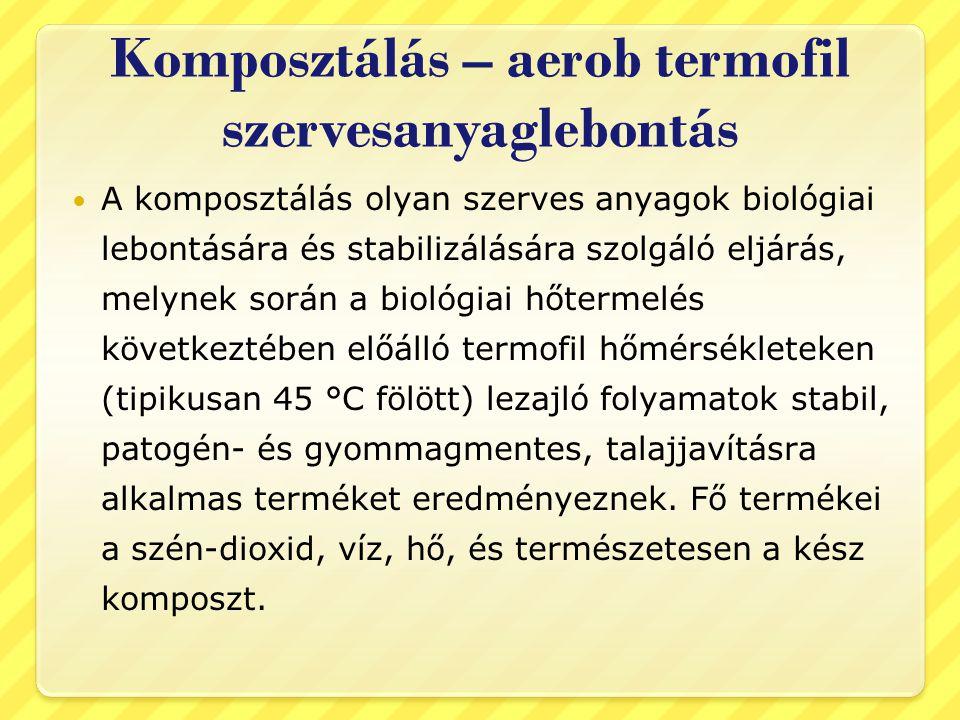 Komposztálás – aerob termofil szervesanyaglebontás