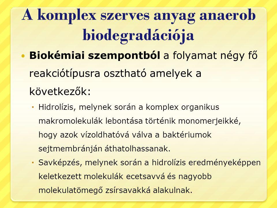 A komplex szerves anyag anaerob biodegradációja