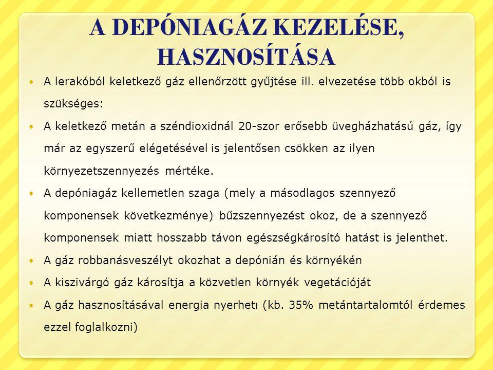 A DEPÓNIAGÁZ KEZELÉSE, HASZNOSÍTÁSA