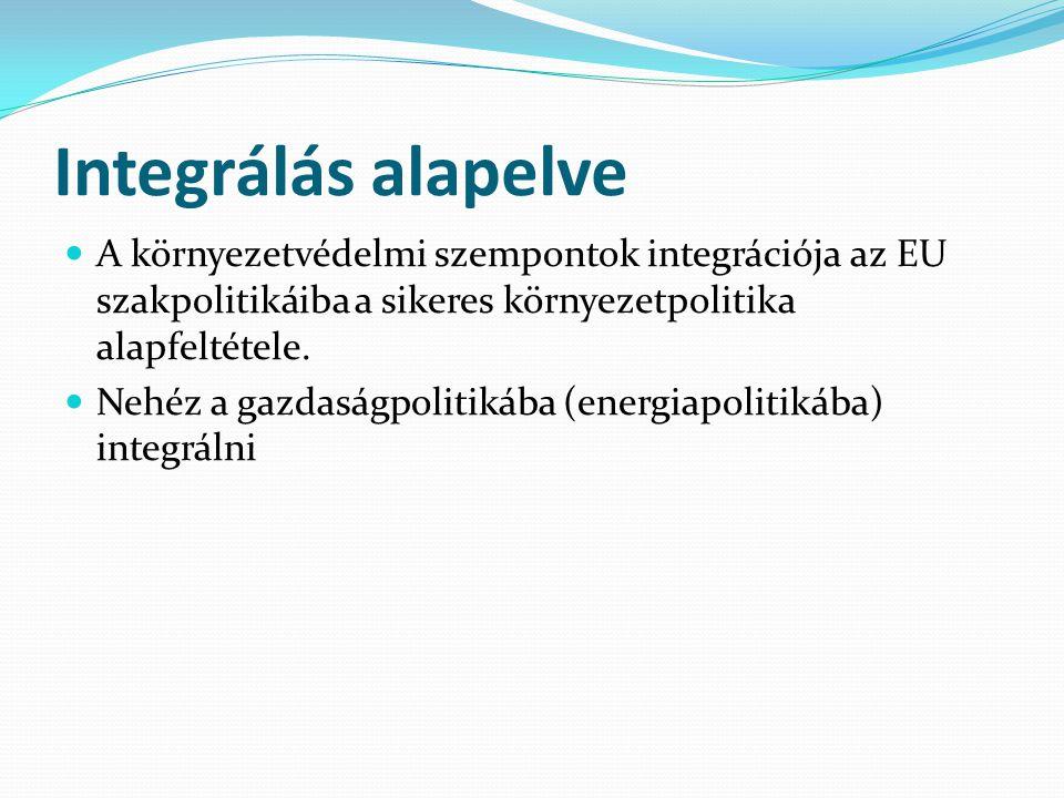 Integrálás alapelve A környezetvédelmi szempontok integrációja az EU szakpolitikáiba a sikeres környezetpolitika alapfeltétele.