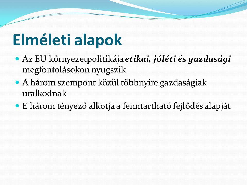 Elméleti alapok Az EU környezetpolitikája etikai, jóléti és gazdasági megfontolásokon nyugszik.