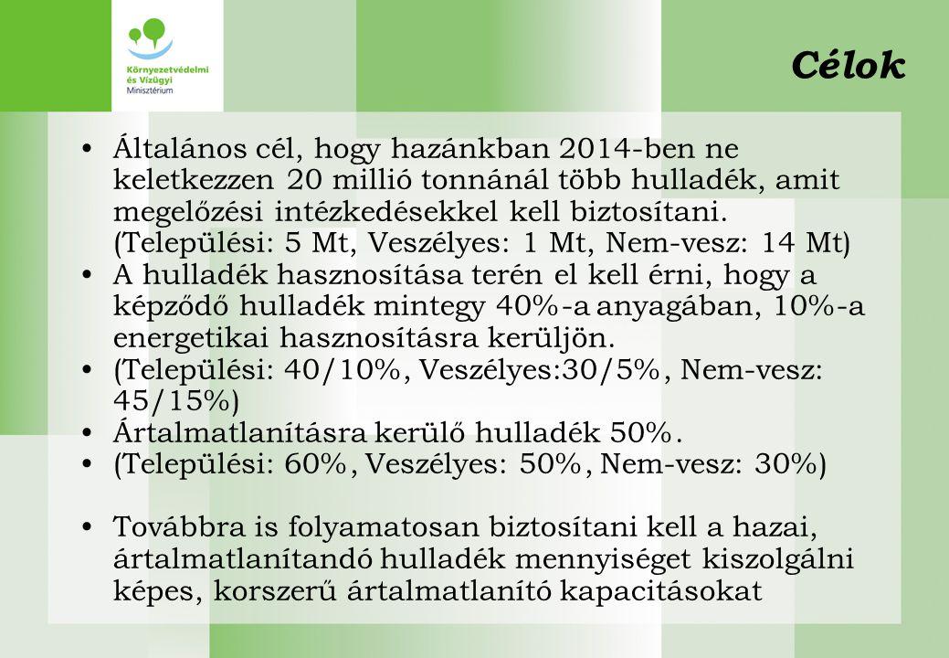 Célok Általános cél, hogy hazánkban 2014-ben ne keletkezzen 20 millió tonnánál több hulladék, amit megelőzési intézkedésekkel kell biztosítani.