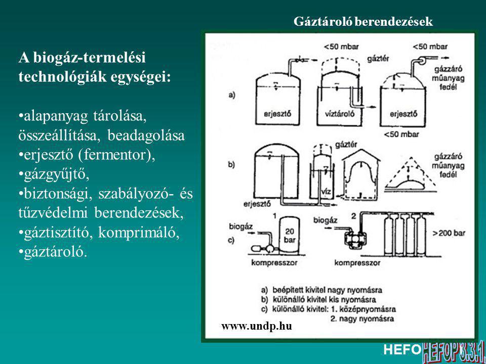 A biogáz-termelési technológiák egységei: