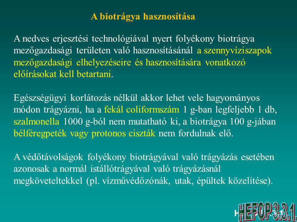 A biotrágya hasznosítása