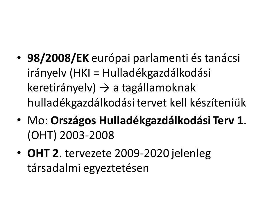 98/2008/EK európai parlamenti és tanácsi irányelv (HKI = Hulladékgazdálkodási keretirányelv) → a tagállamoknak hulladékgazdálkodási tervet kell készíteniük