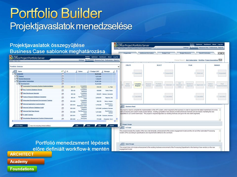 Portfolio Builder Projektjavaslatok menedzselése