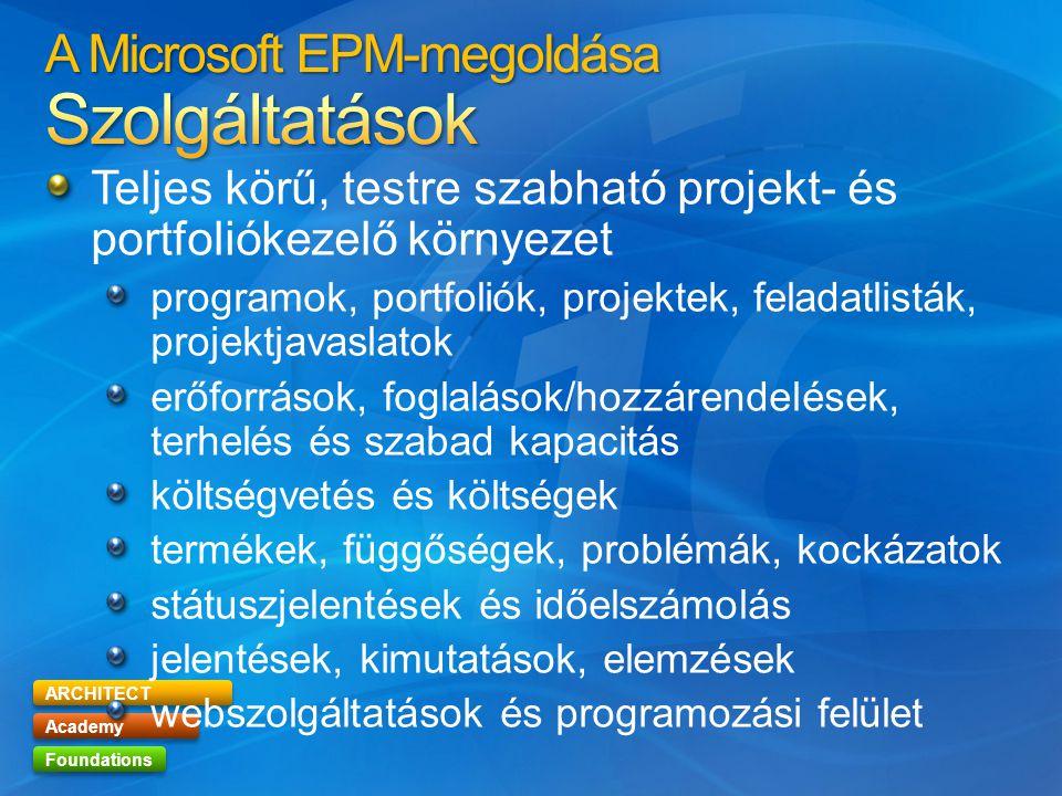 A Microsoft EPM-megoldása Szolgáltatások