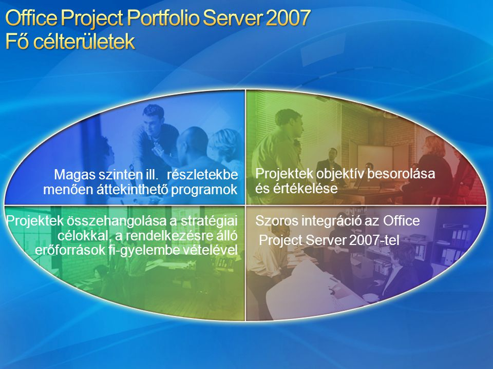 Office Project Portfolio Server 2007 Fő célterületek