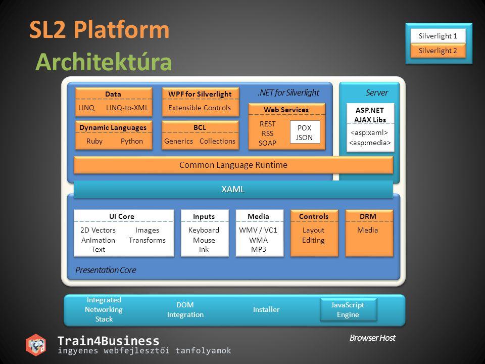 SL2 Platform Architektúra
