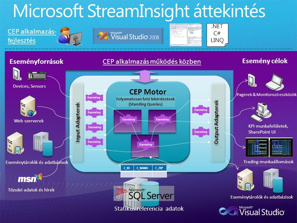Microsoft StreamInsight áttekintés