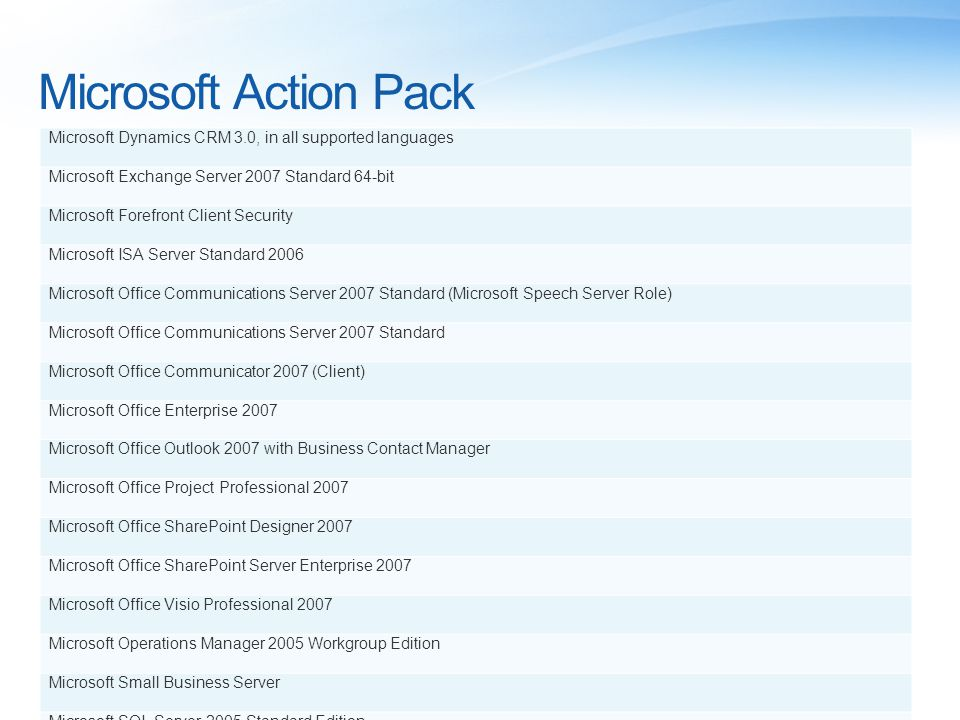 Microsoft Action Pack Microsoft Dynamics CRM 3.0, in all supported languages. Microsoft Exchange Server 2007 Standard 64-bit.