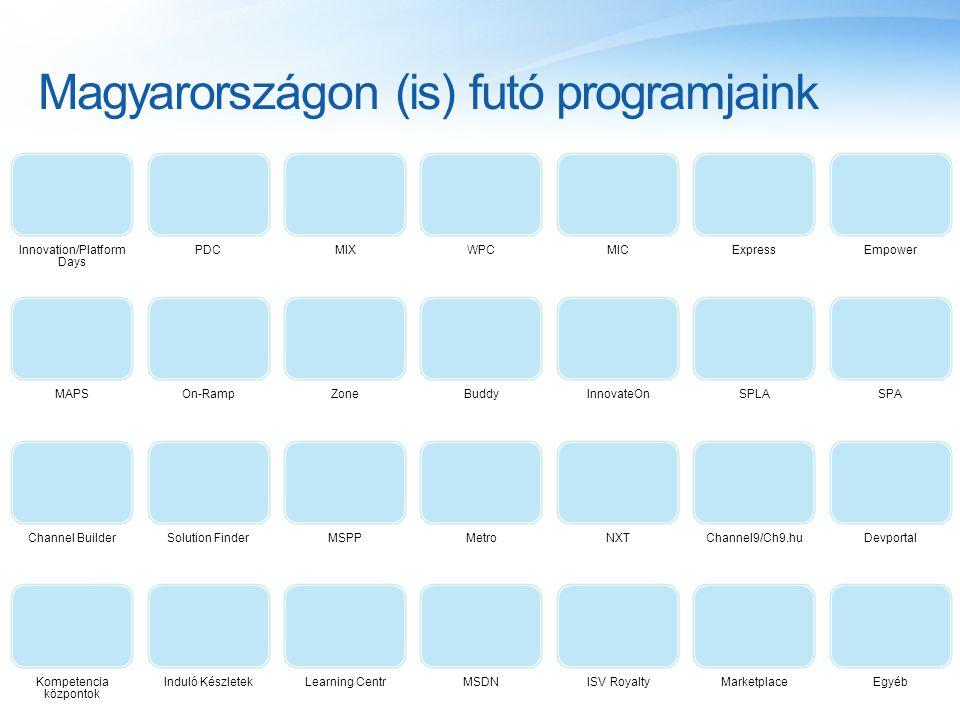 Magyarországon (is) futó programjaink