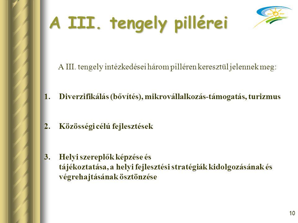 A III. tengely intézkedései három pilléren keresztül jelennek meg: