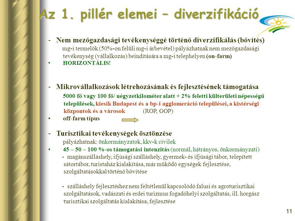 Az 1. pillér elemei – diverzifikáció