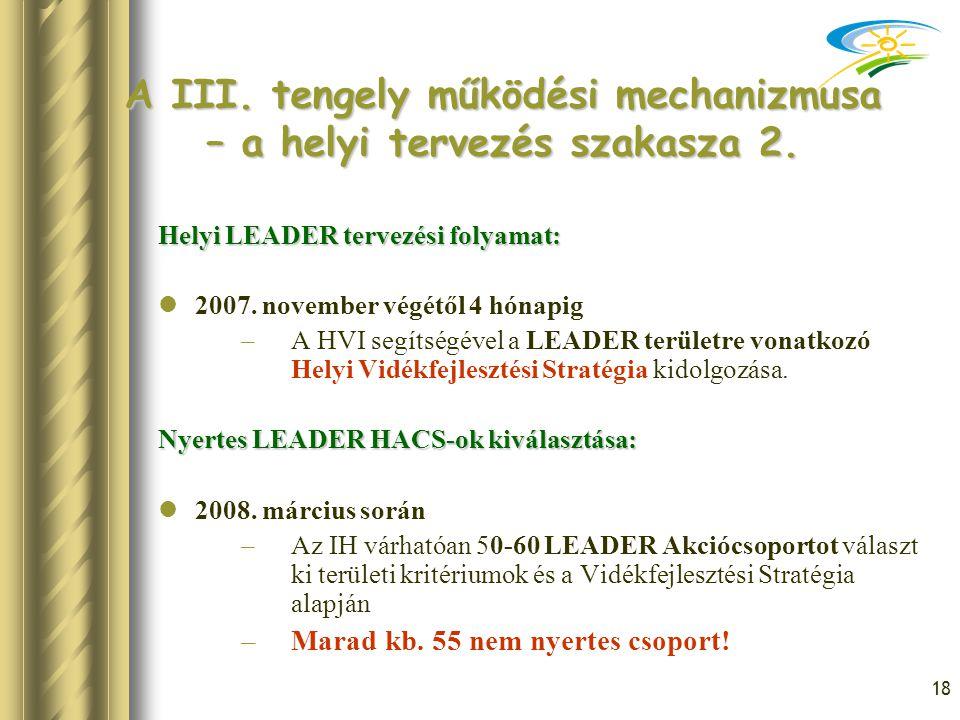 A III. tengely működési mechanizmusa – a helyi tervezés szakasza 2.