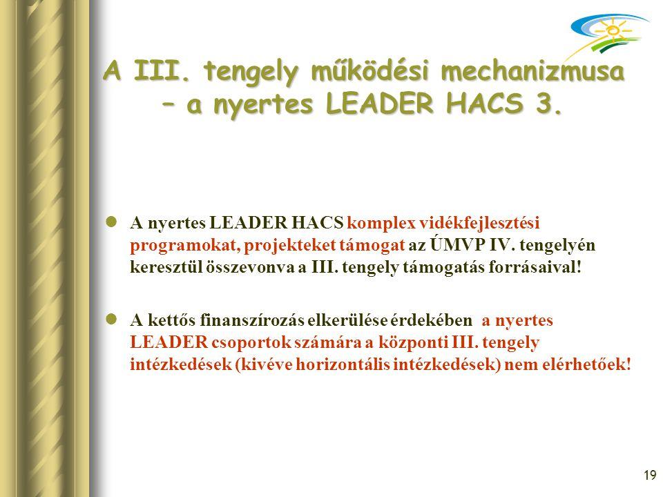 A III. tengely működési mechanizmusa – a nyertes LEADER HACS 3.